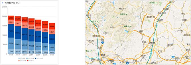 栃木県の県南医療圏