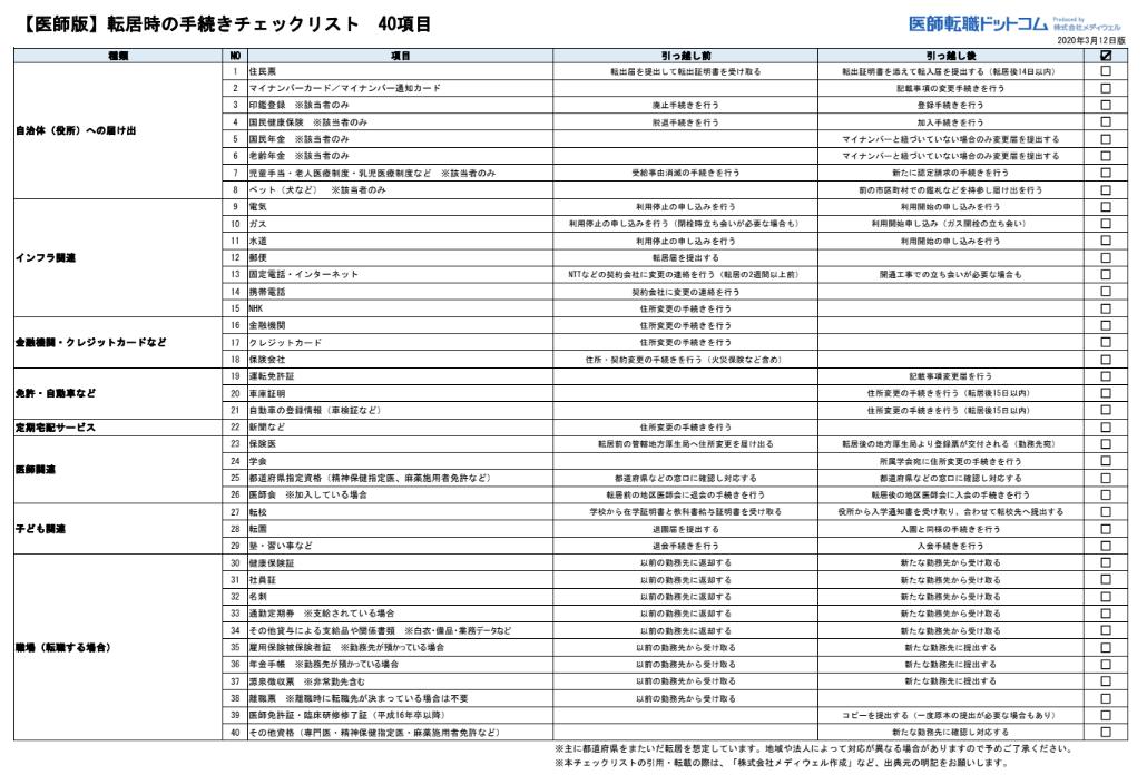 【医師版】転居時の手続きチェックリスト40項目